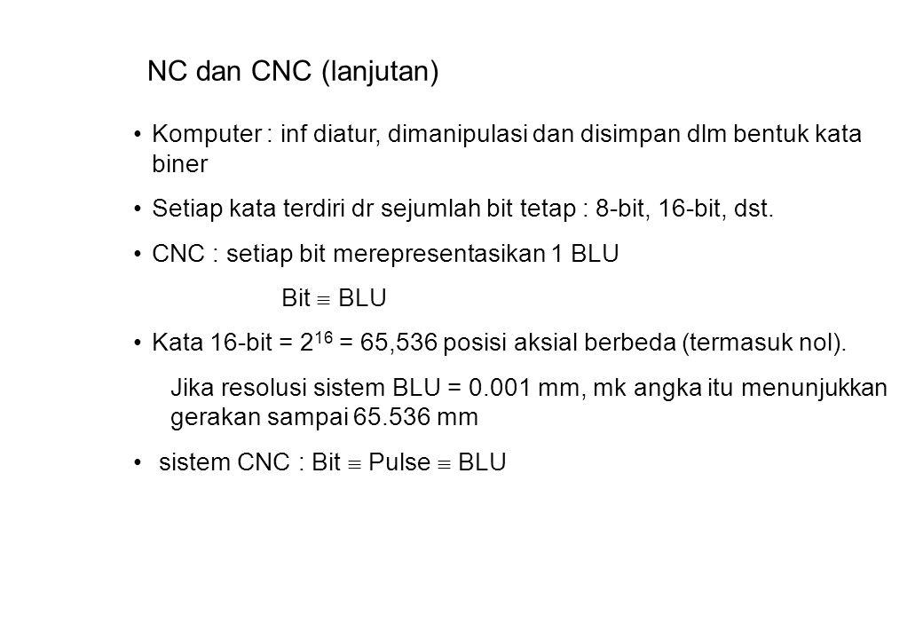 NC dan CNC (lanjutan) Komputer : inf diatur, dimanipulasi dan disimpan dlm bentuk kata biner.