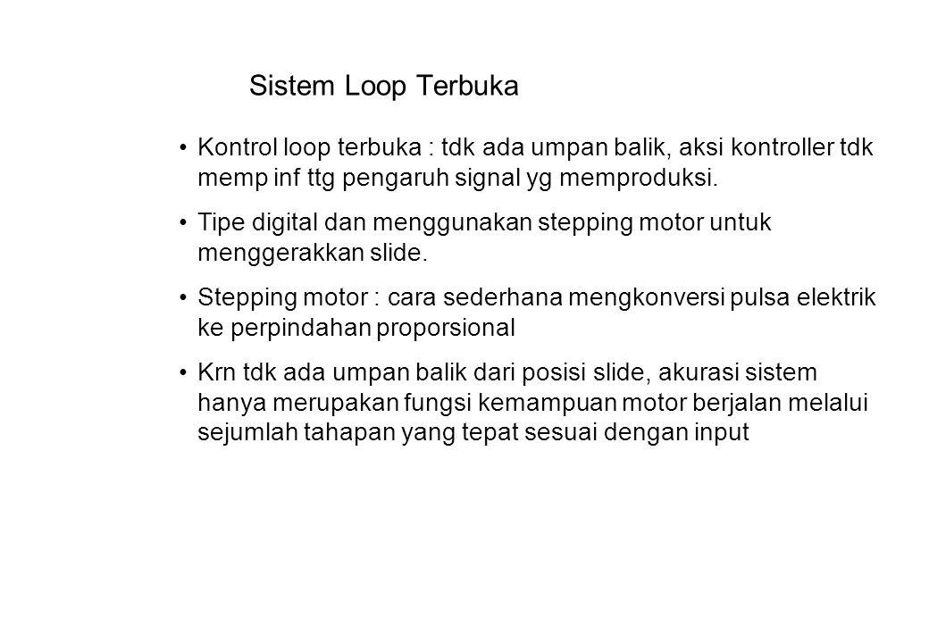 Sistem Loop Terbuka Kontrol loop terbuka : tdk ada umpan balik, aksi kontroller tdk memp inf ttg pengaruh signal yg memproduksi.