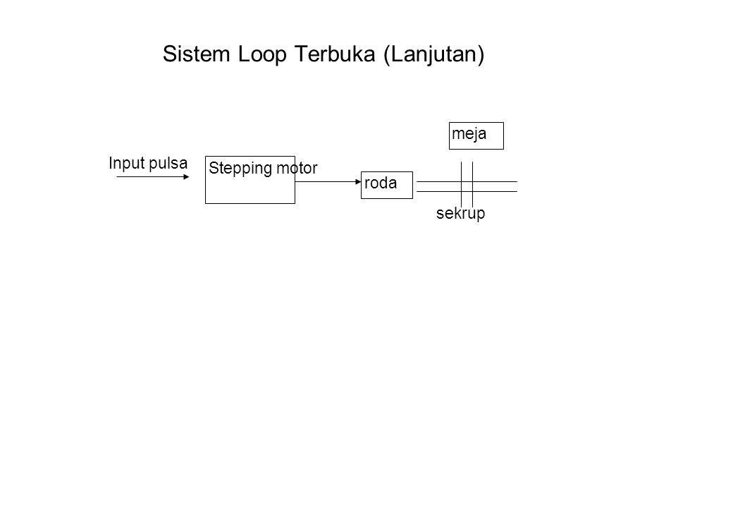 Sistem Loop Terbuka (Lanjutan)