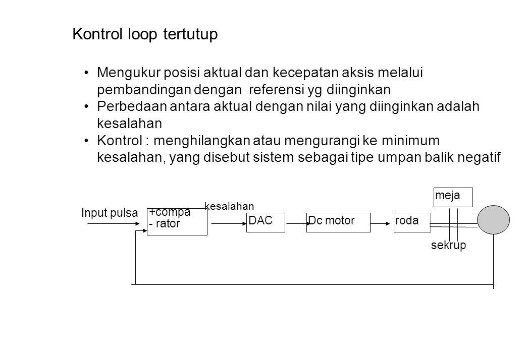 Kontrol loop tertutup Mengukur posisi aktual dan kecepatan aksis melalui pembandingan dengan referensi yg diinginkan.