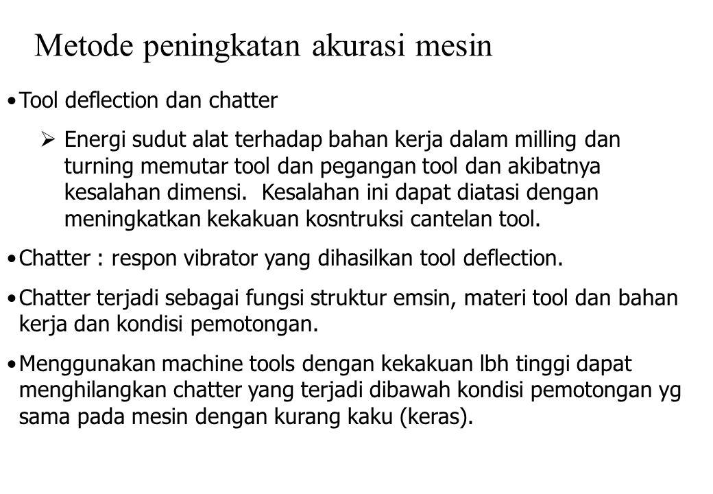 Metode peningkatan akurasi mesin
