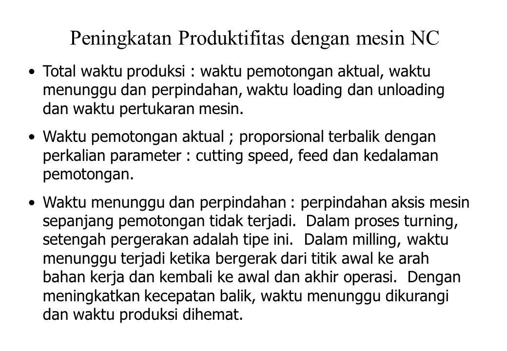Peningkatan Produktifitas dengan mesin NC