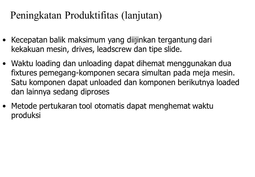 Peningkatan Produktifitas (lanjutan)