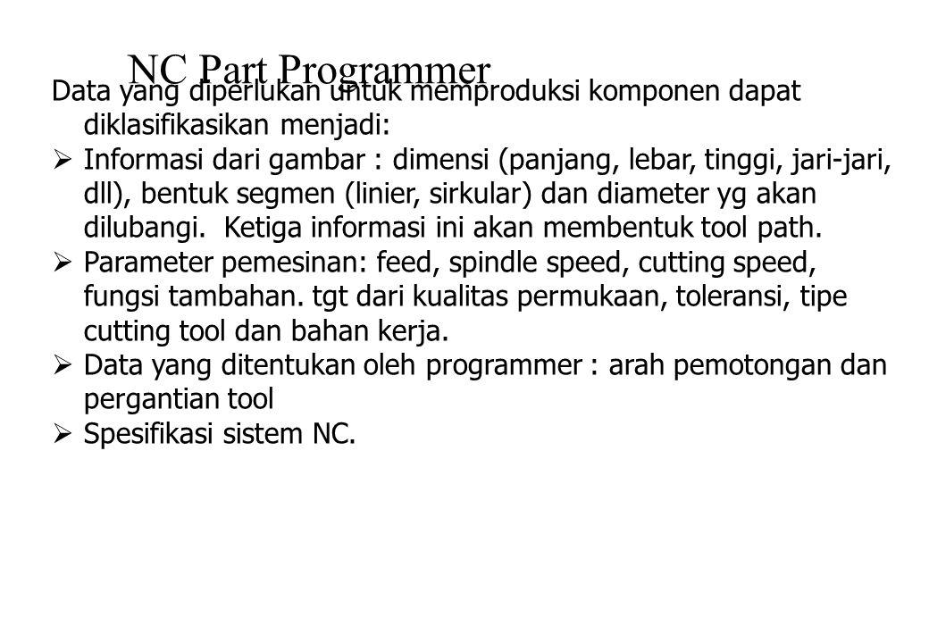 NC Part Programmer Data yang diperlukan untuk memproduksi komponen dapat diklasifikasikan menjadi: