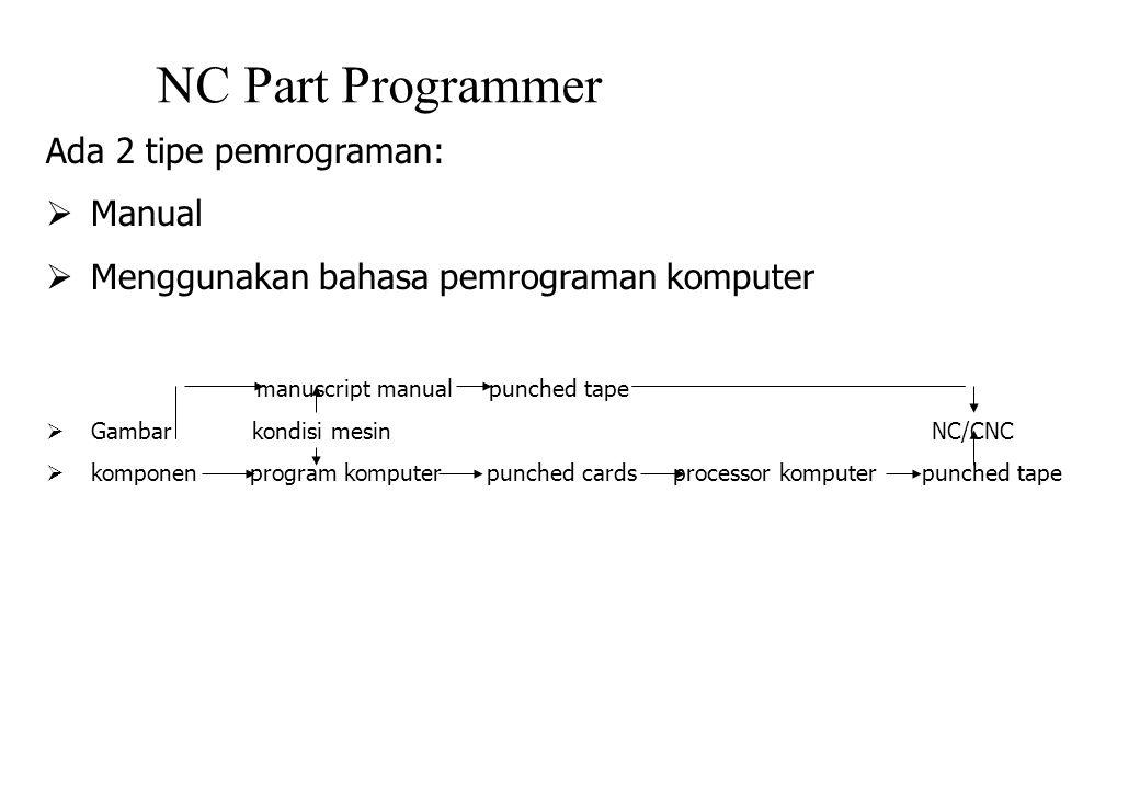 NC Part Programmer Ada 2 tipe pemrograman: Manual