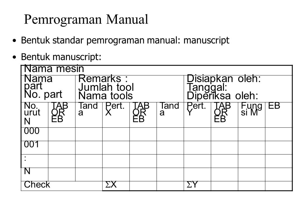 Pemrograman Manual Nama mesin Nama part No. part Remarks : Jumlah tool