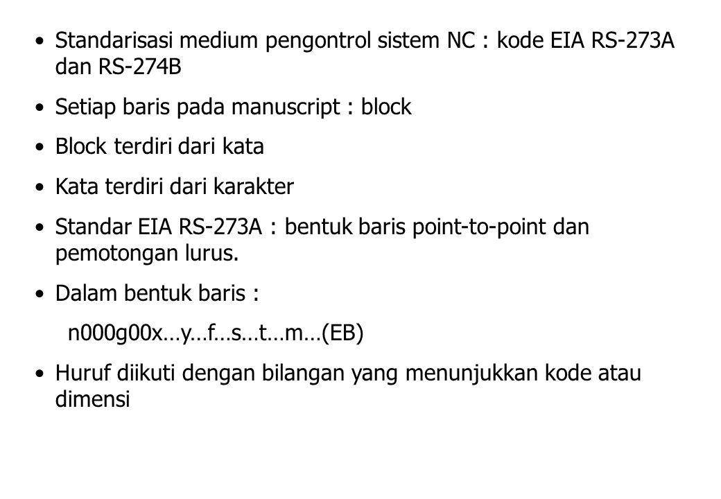 Standarisasi medium pengontrol sistem NC : kode EIA RS-273A dan RS-274B