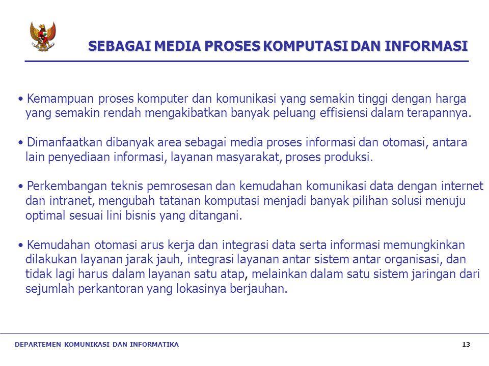 SEBAGAI MEDIA PROSES KOMPUTASI DAN INFORMASI
