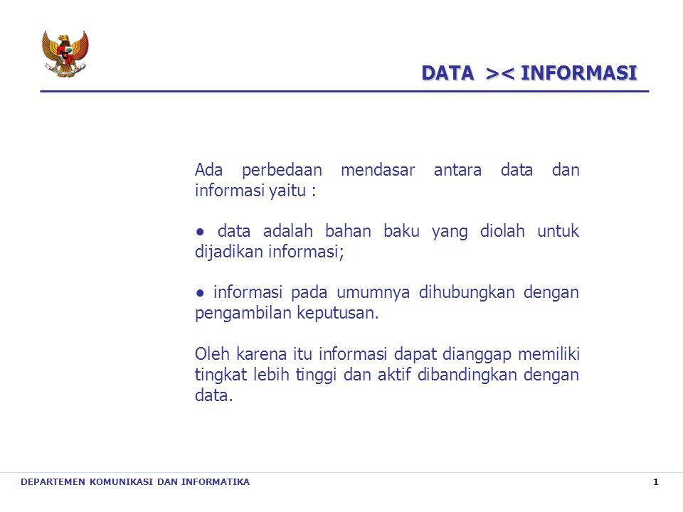 DATA >< INFORMASI