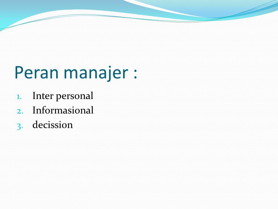 Peran manajer : Inter personal Informasional decission