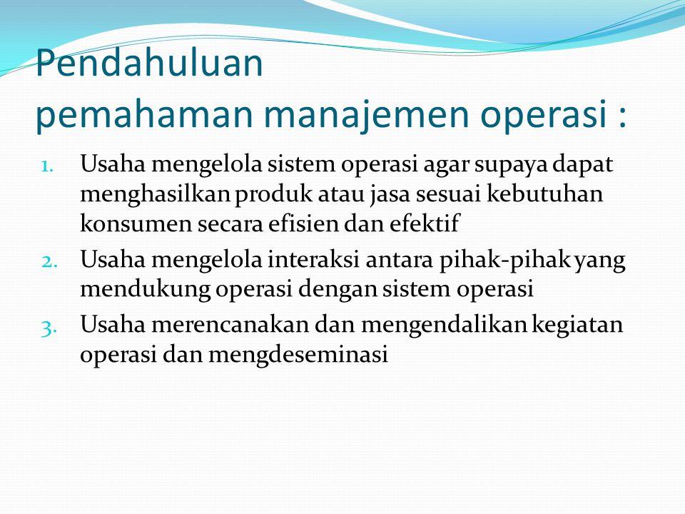 Pendahuluan pemahaman manajemen operasi :