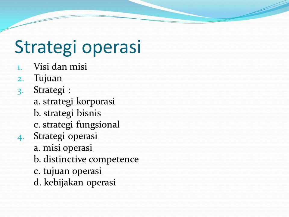 Strategi operasi Visi dan misi Tujuan Strategi : a. strategi korporasi