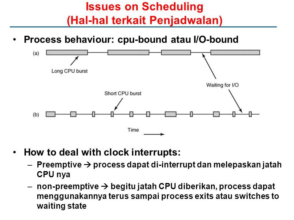 Issues on Scheduling (Hal-hal terkait Penjadwalan)