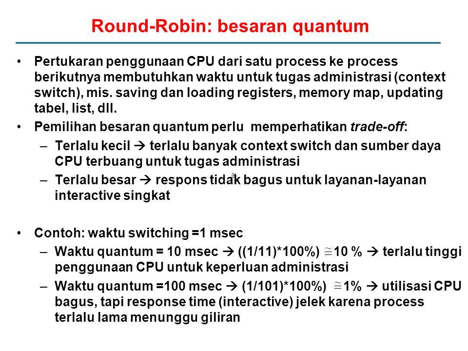 Round-Robin: besaran quantum