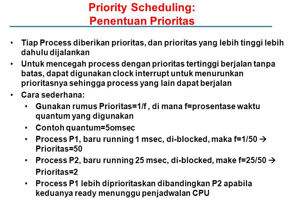 Priority Scheduling: Penentuan Prioritas