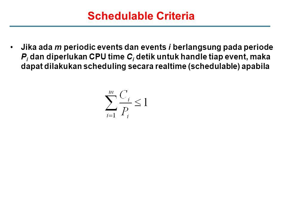 Schedulable Criteria