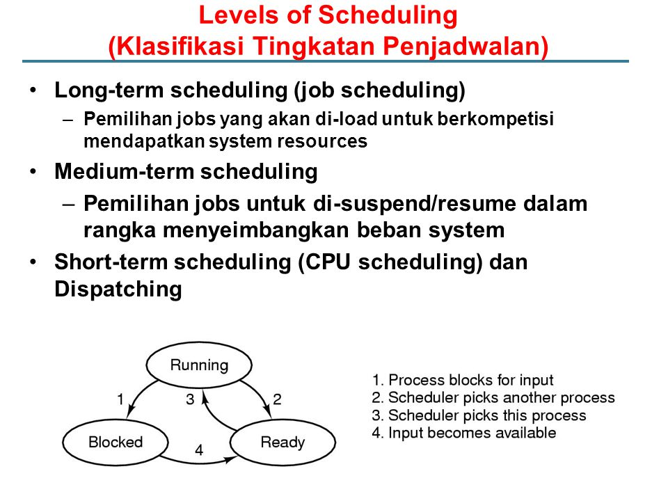 Levels of Scheduling (Klasifikasi Tingkatan Penjadwalan)