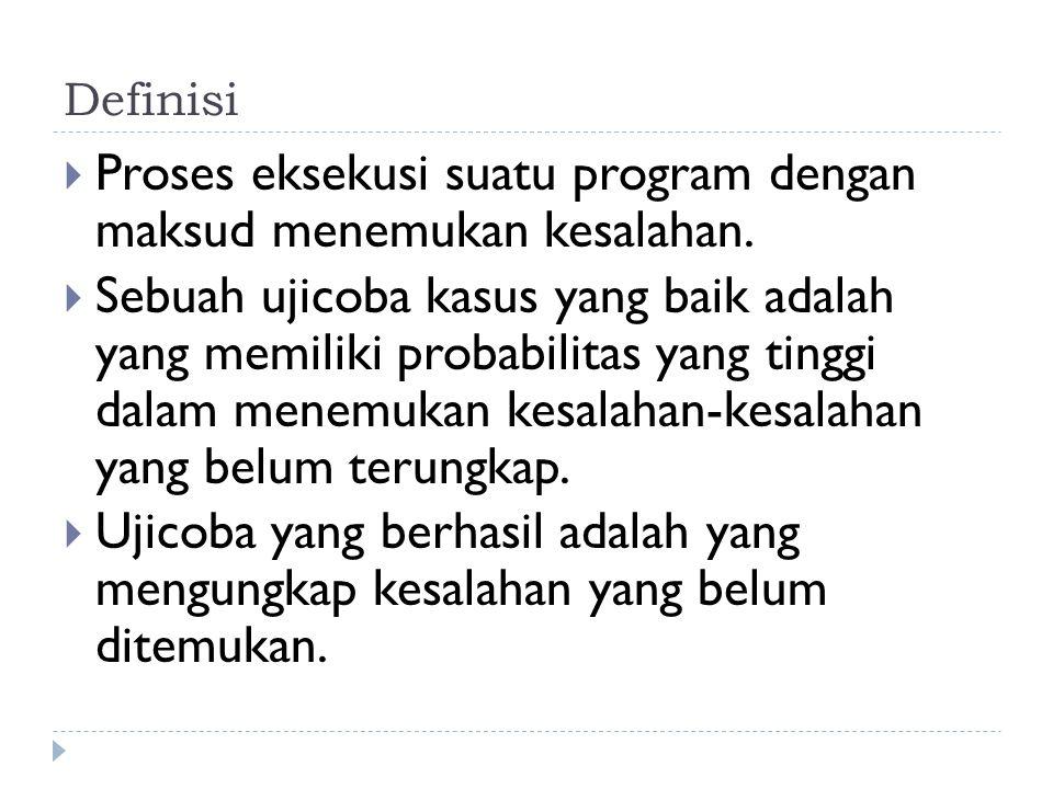 Proses eksekusi suatu program dengan maksud menemukan kesalahan.