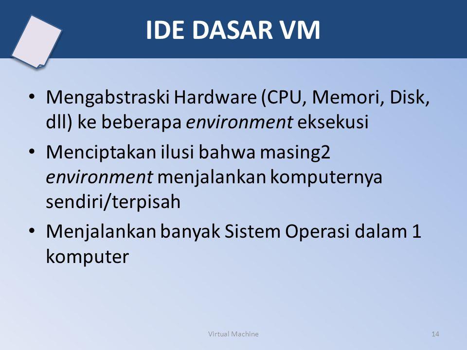 IDE DASAR VM Mengabstraski Hardware (CPU, Memori, Disk, dll) ke beberapa environment eksekusi.
