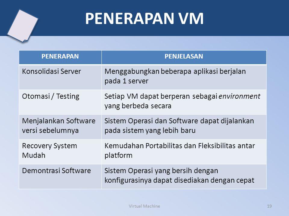 PENERAPAN VM Konsolidasi Server