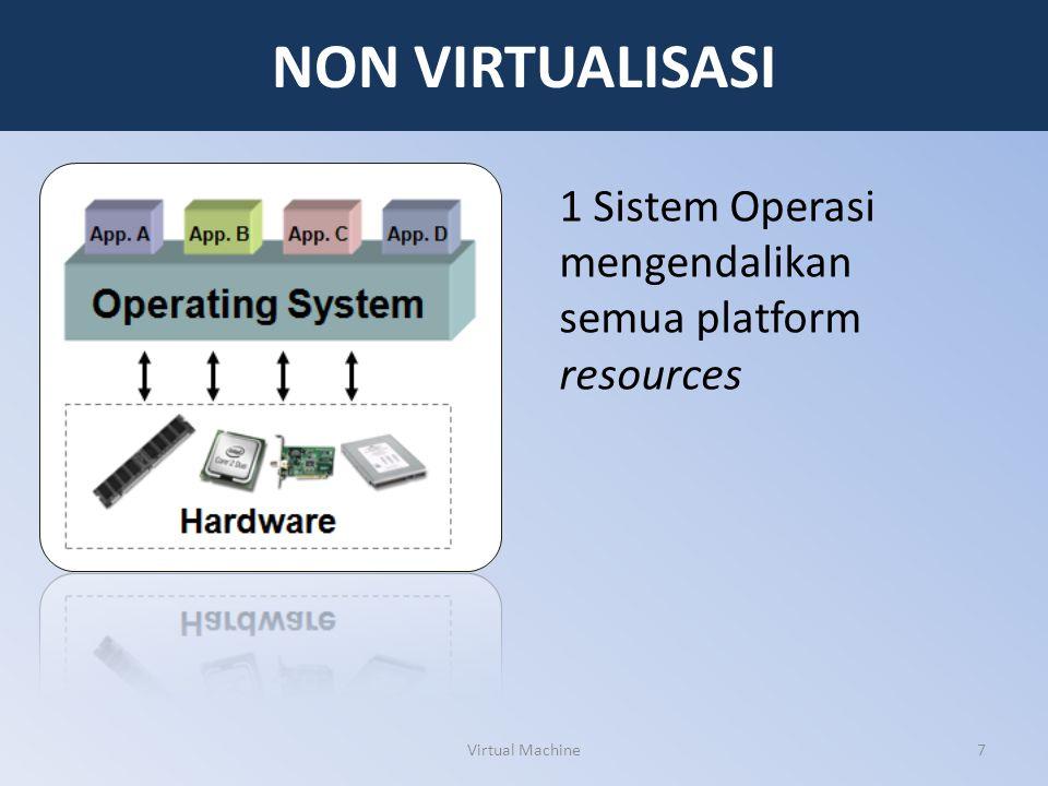 NON VIRTUALISASI 1 Sistem Operasi mengendalikan