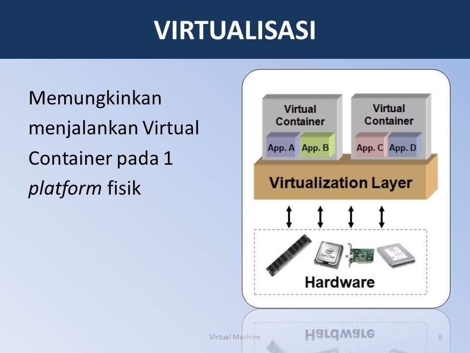 VIRTUALISASI Memungkinkan menjalankan Virtual Container pada 1 platform fisik Virtual Machine