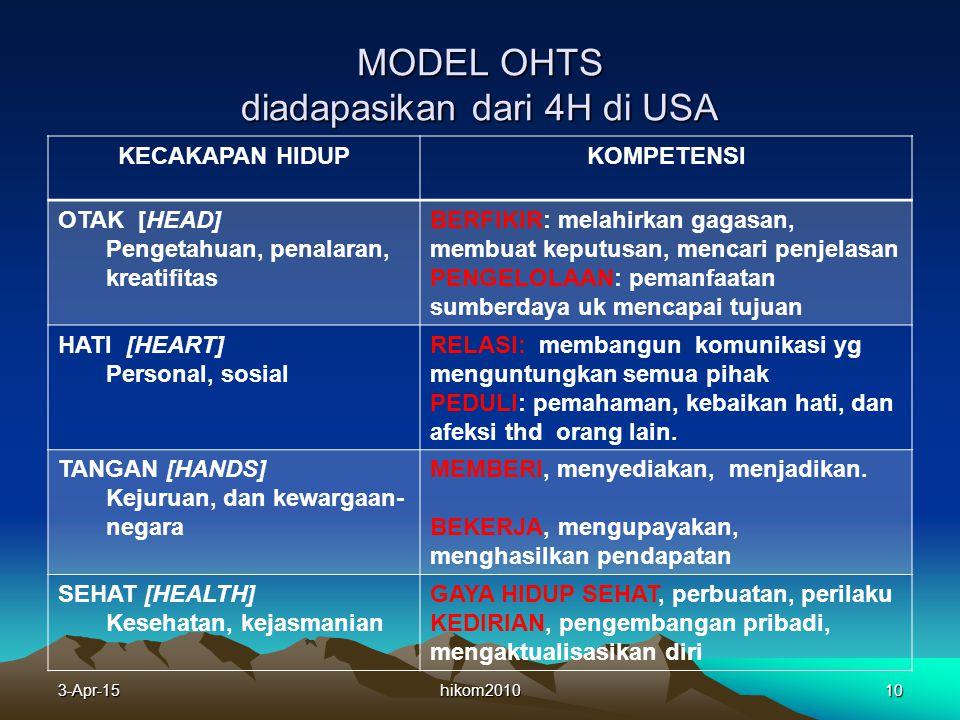 MODEL OHTS diadapasikan dari 4H di USA