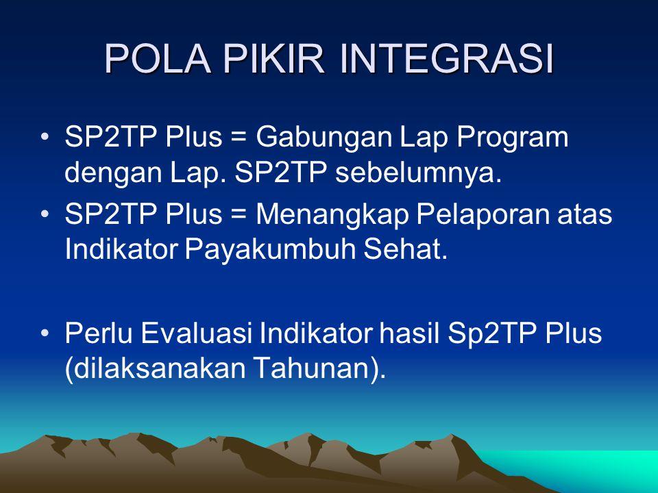 POLA PIKIR INTEGRASI SP2TP Plus = Gabungan Lap Program dengan Lap. SP2TP sebelumnya.