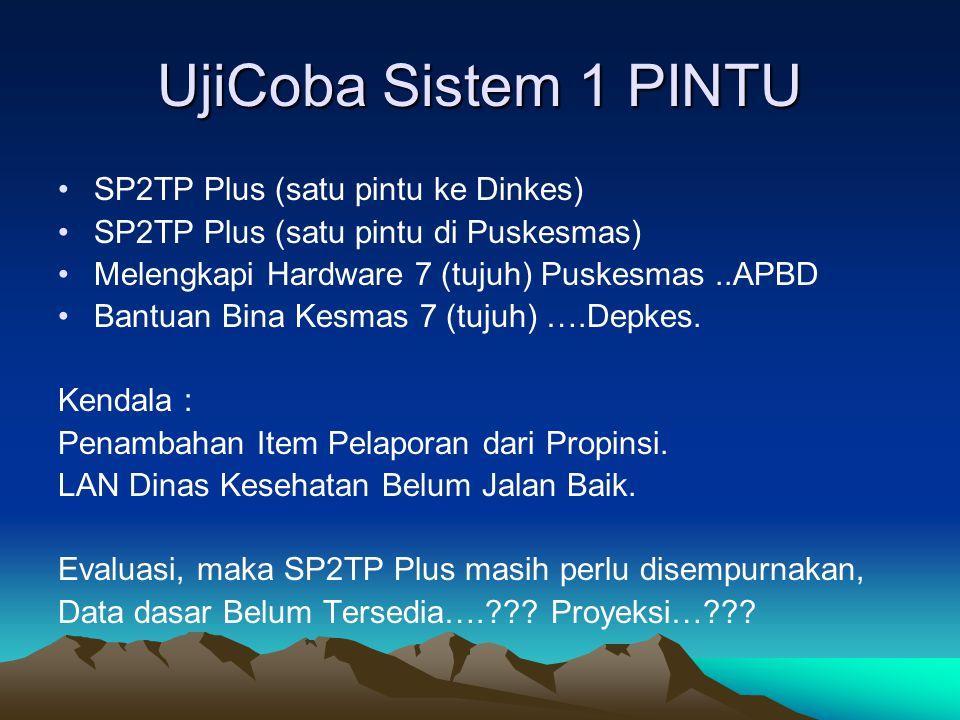 UjiCoba Sistem 1 PINTU SP2TP Plus (satu pintu ke Dinkes)