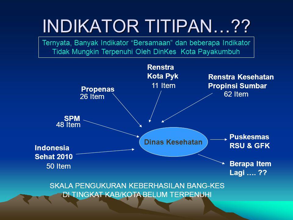 INDIKATOR TITIPAN… Ternyata, Banyak Indikator Bersamaan dan beberapa Indikator. Tidak Mungkin Terpenuhi Oleh DinKes Kota Payakumbuh.
