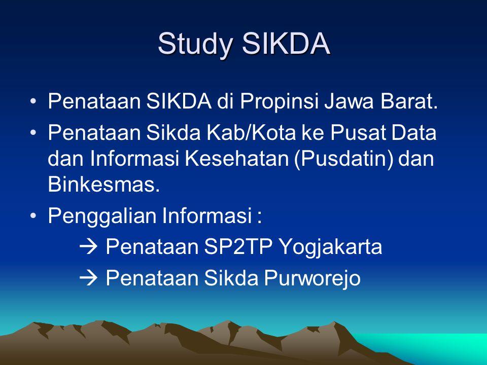 Study SIKDA Penataan SIKDA di Propinsi Jawa Barat.