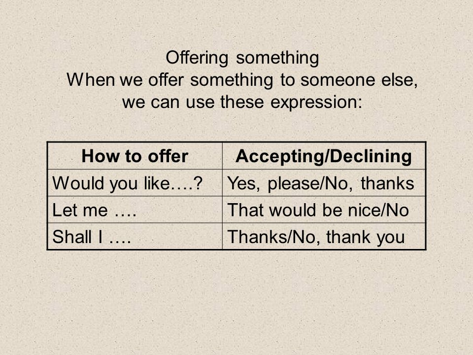 When we offer something to someone else, we can use these expression: