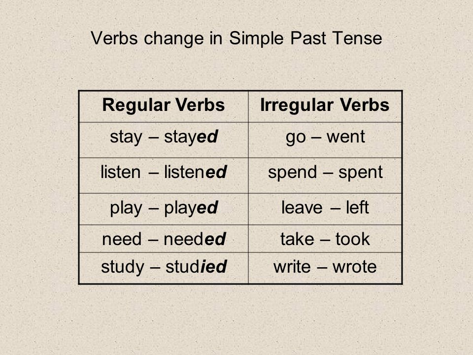 Verbs change in Simple Past Tense