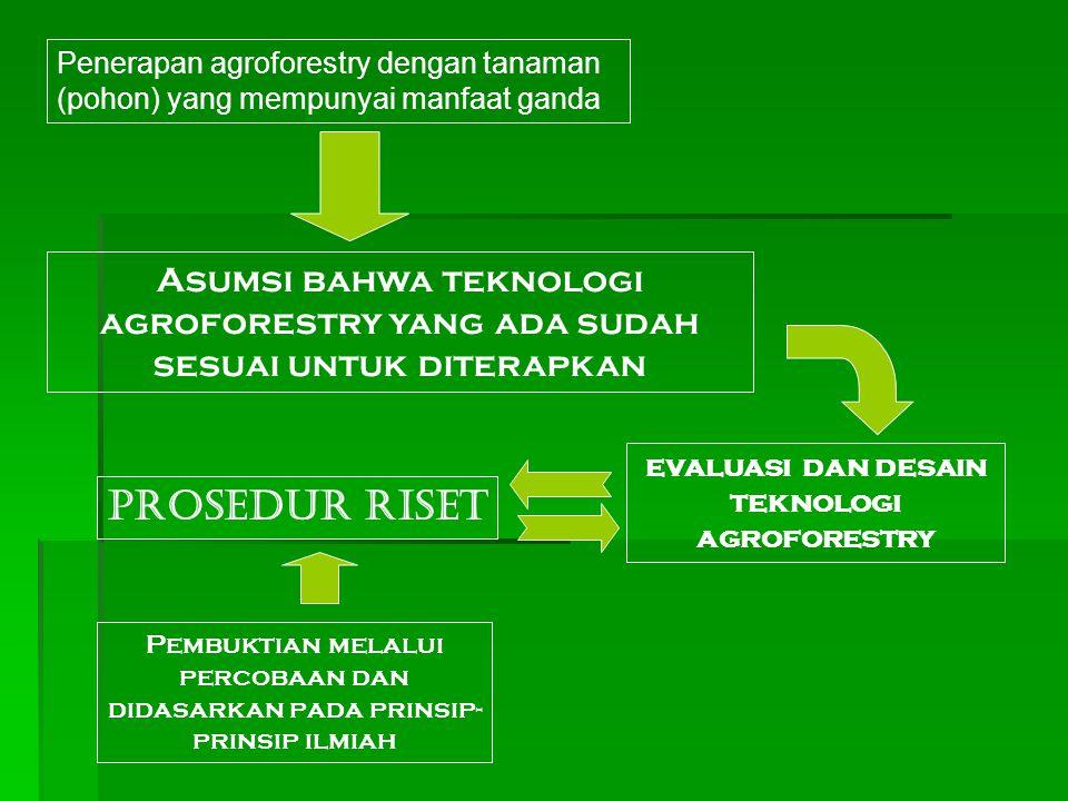 evaluasi dan desain teknologi agroforestry