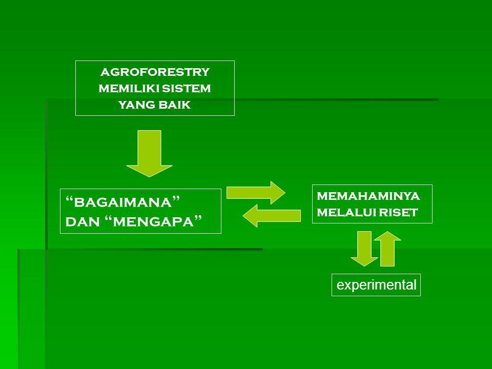 agroforestry memiliki sistem yang baik