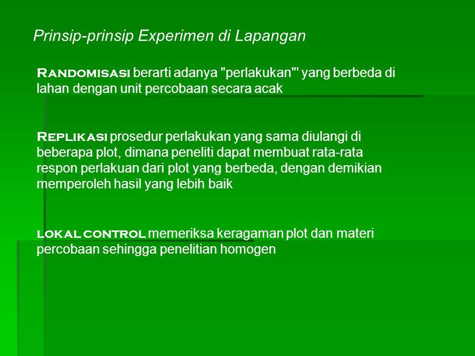 Prinsip-prinsip Experimen di Lapangan