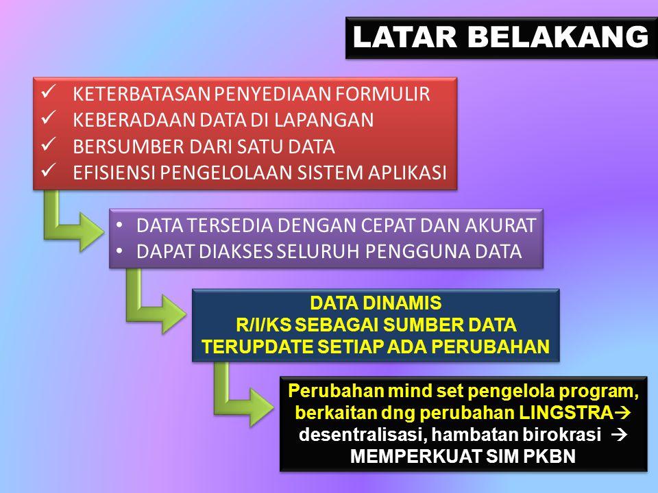 R/I/KS SEBAGAI SUMBER DATA TERUPDATE SETIAP ADA PERUBAHAN