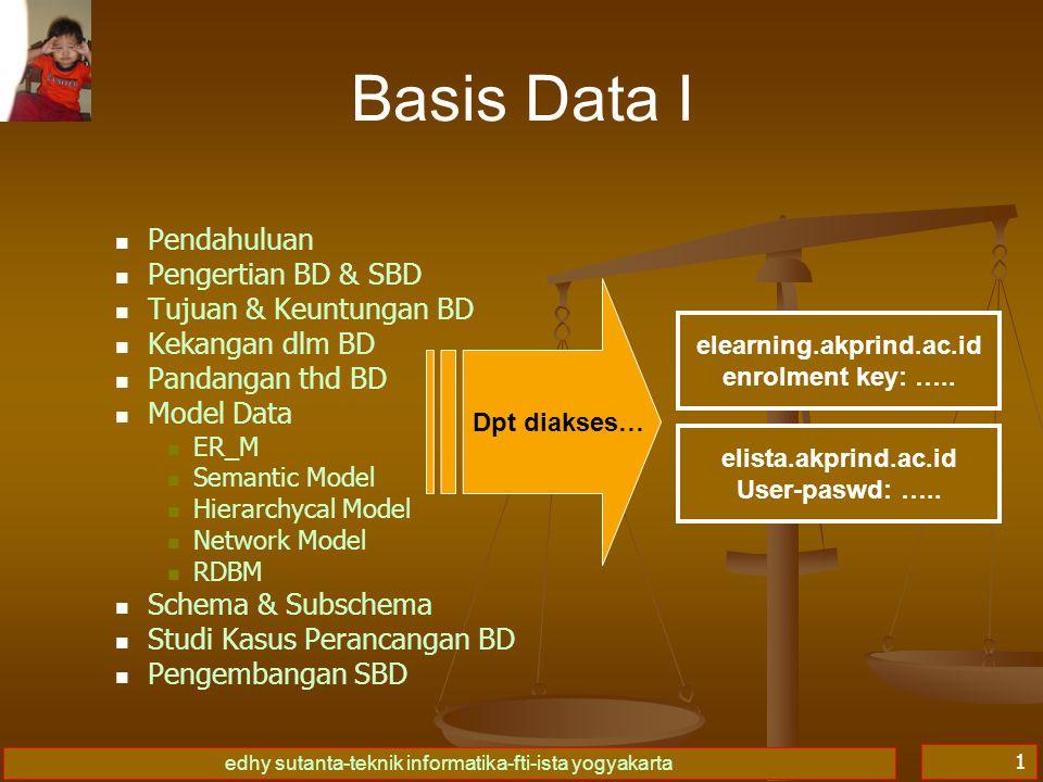 Basis Data I Pendahuluan Pengertian BD & SBD Tujuan & Keuntungan BD