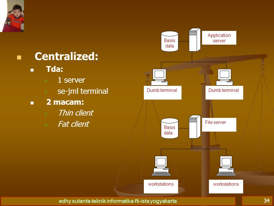 Centralized: Tda: 1 server se-jml terminal 2 macam: Thin client