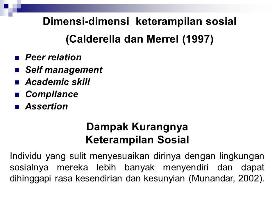 Dimensi-dimensi keterampilan sosial (Calderella dan Merrel (1997)