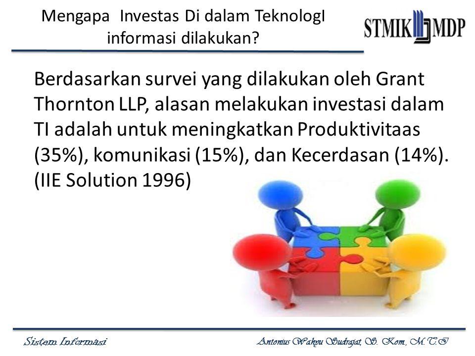 Mengapa Investas Di dalam TeknologI informasi dilakukan