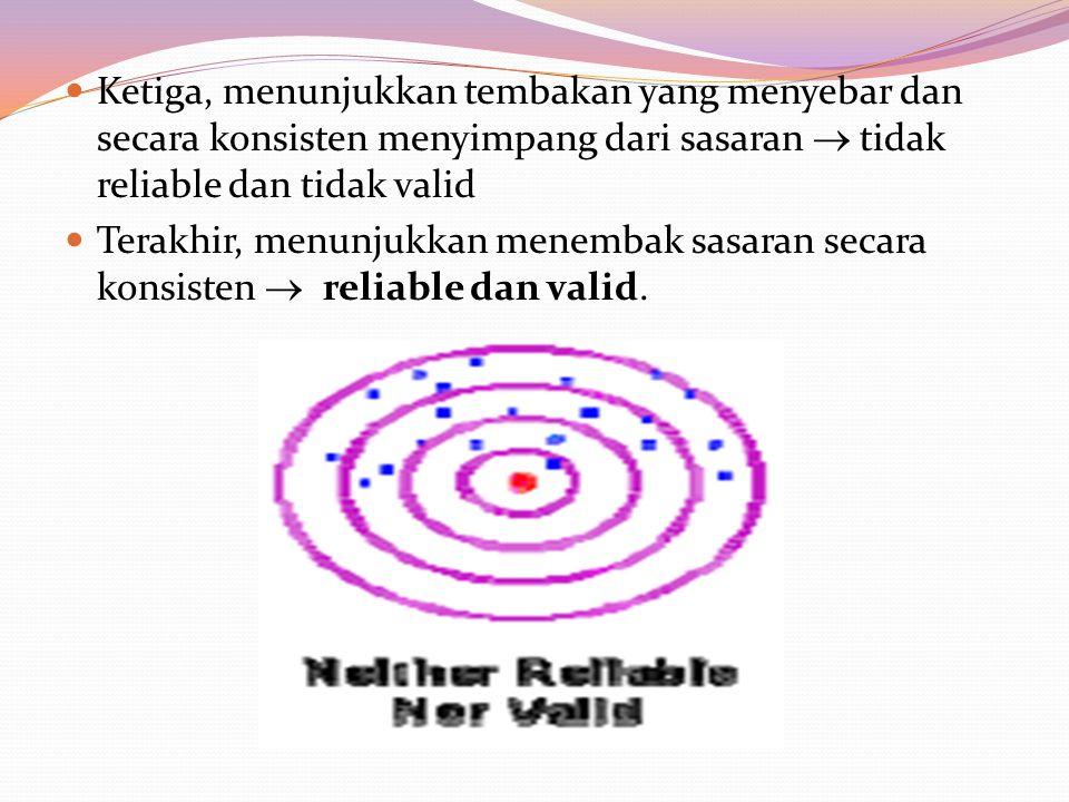 Ketiga, menunjukkan tembakan yang menyebar dan secara konsisten menyimpang dari sasaran  tidak reliable dan tidak valid