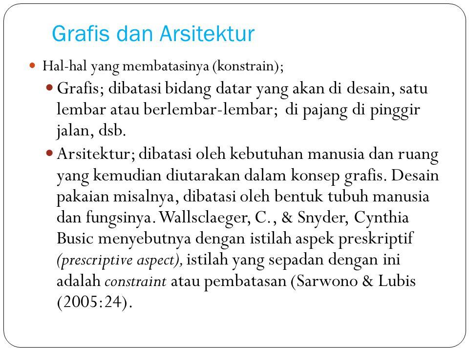 Grafis dan Arsitektur Hal-hal yang membatasinya (konstrain);