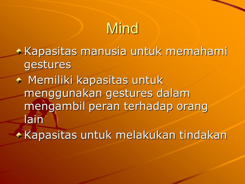 Mind Kapasitas manusia untuk memahami gestures