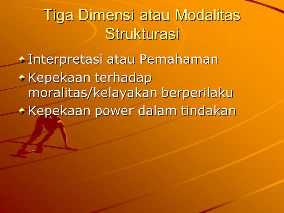 Tiga Dimensi atau Modalitas Strukturasi