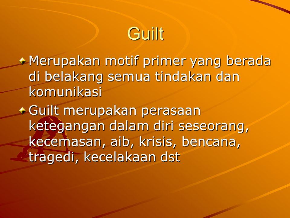 Guilt Merupakan motif primer yang berada di belakang semua tindakan dan komunikasi.