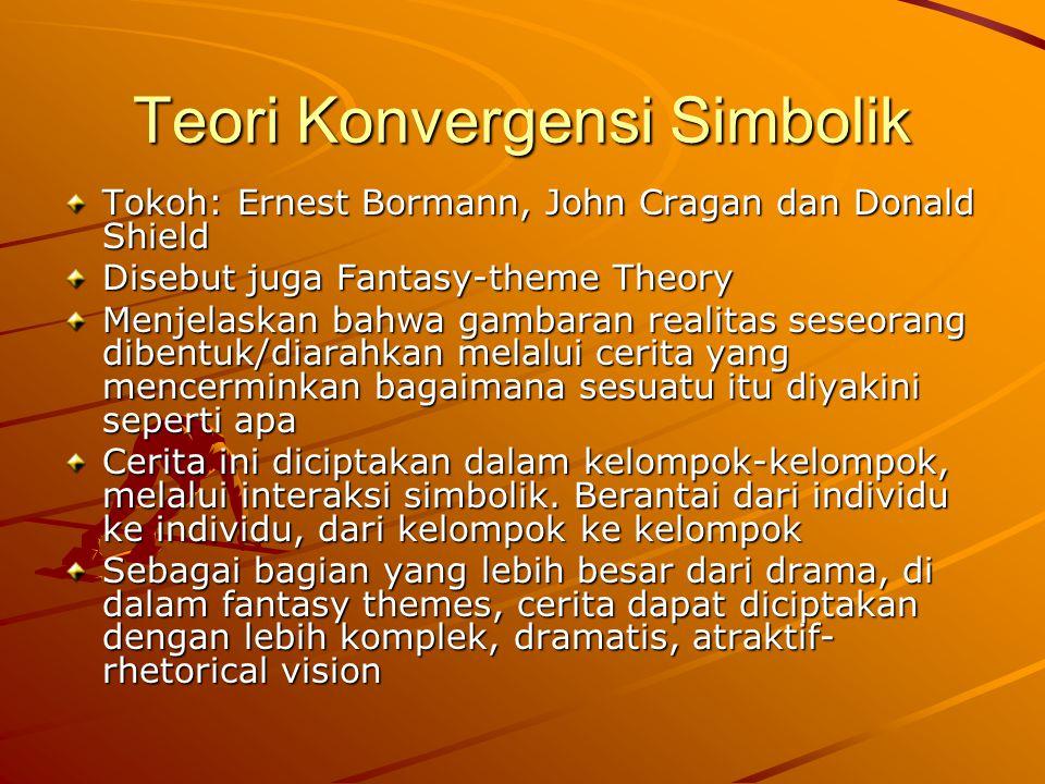 Teori Konvergensi Simbolik