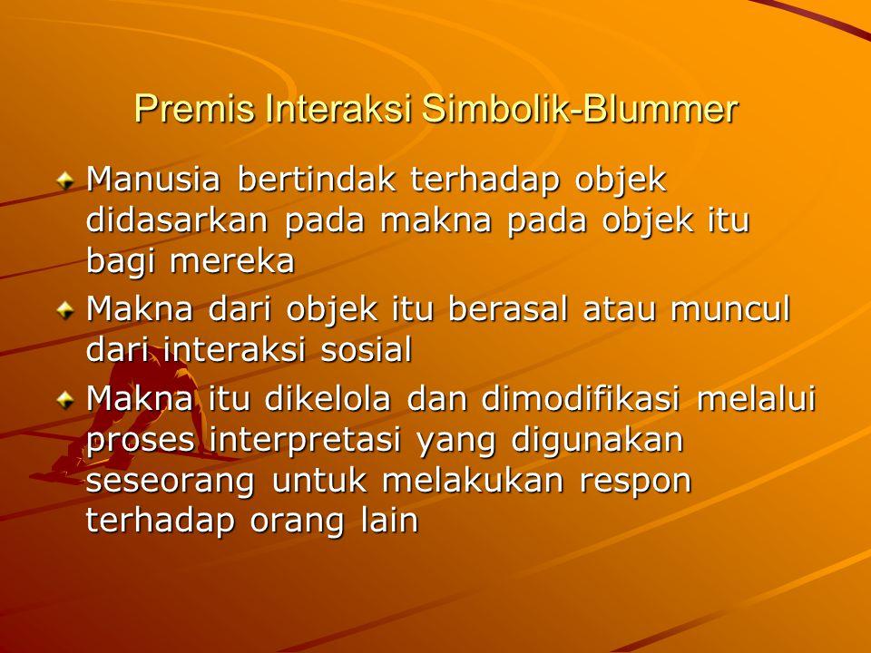 Premis Interaksi Simbolik-Blummer