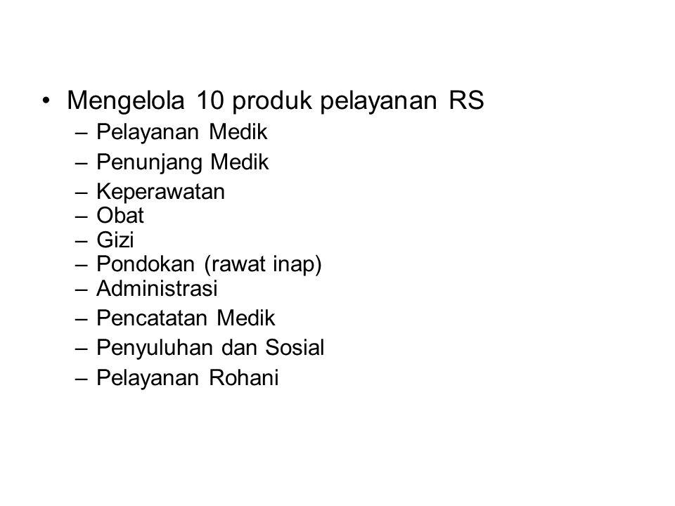 Mengelola 10 produk pelayanan RS