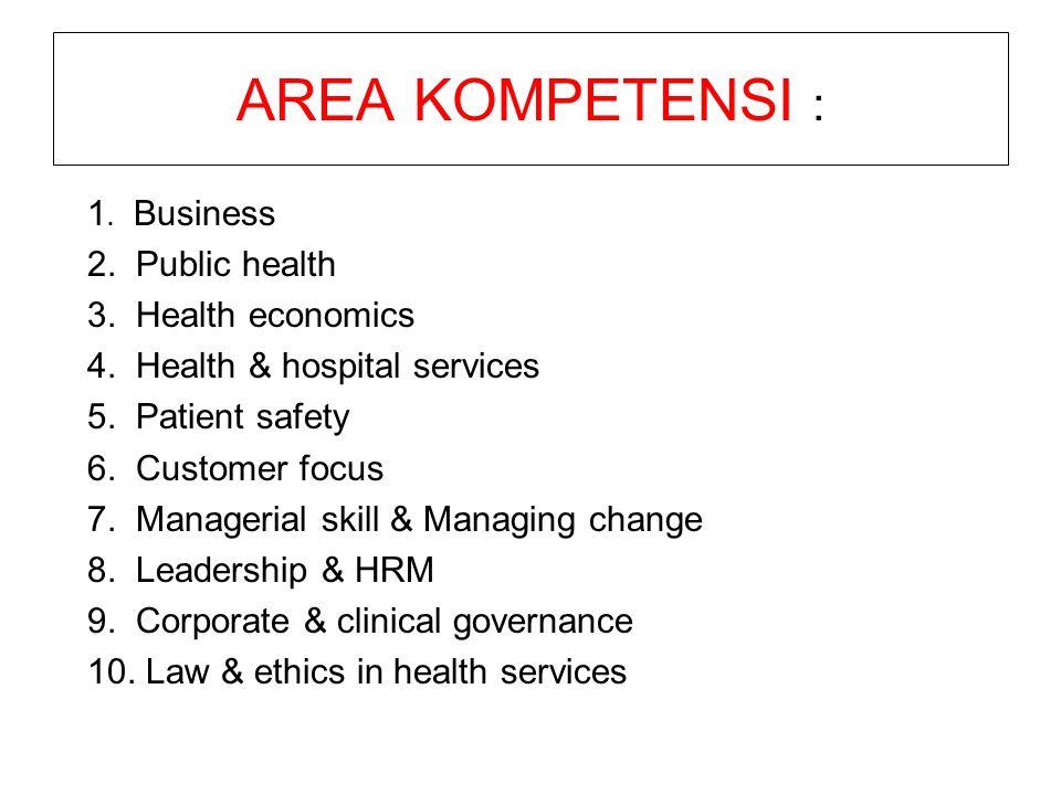 AREA KOMPETENSI : 1. Business 2. Public health 3. Health economics